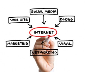 Internet Marketing for Lead Generation